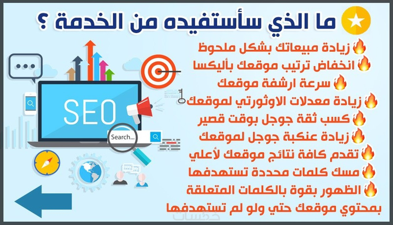share نشر مقالة ترويجية عن موقعك أو تطبيقك أو منتجك على المواقع