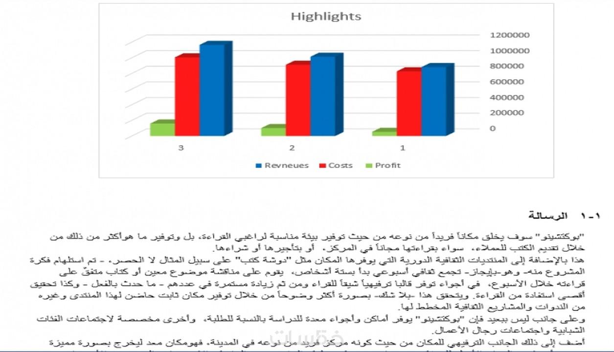جدول ( 1 ) دراسة جدوى مشروع إنتاج صلصة طماطم