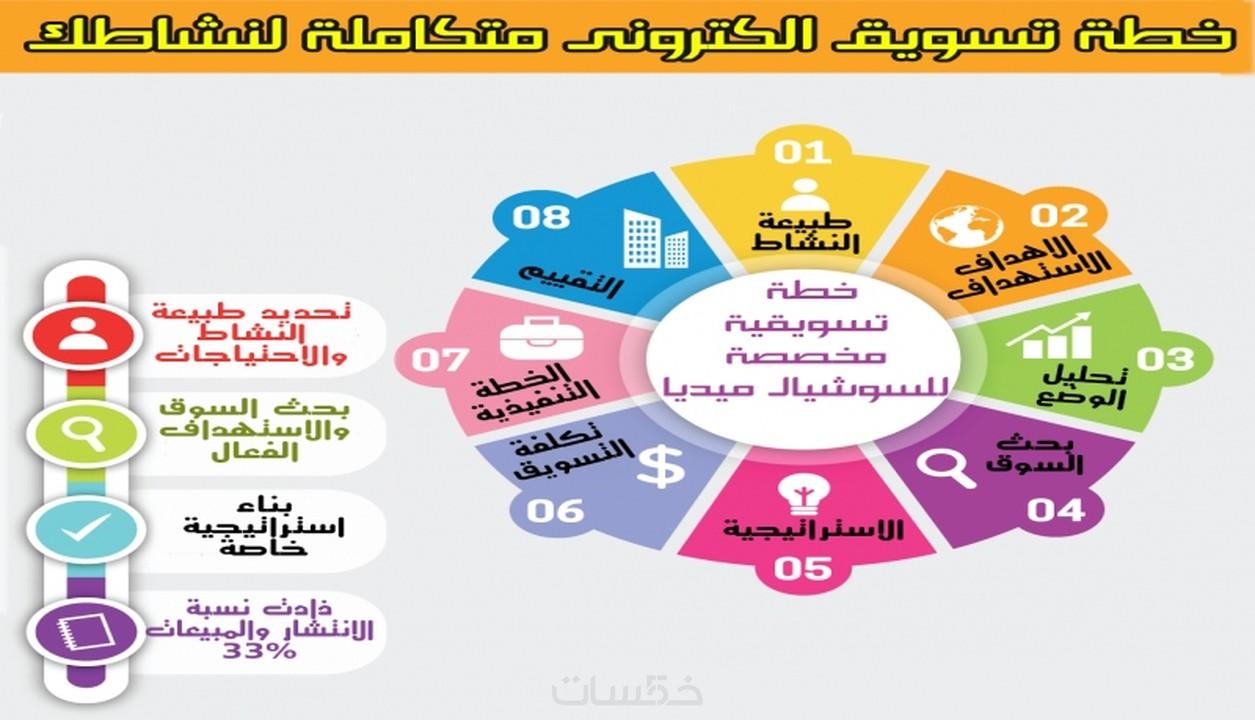 التسويق الاجتماعي pdf