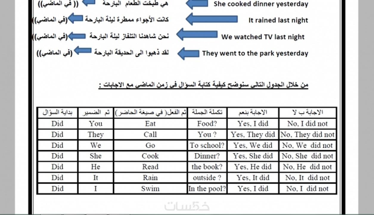 تحميل مترجم من اللغة الانجليزية الى العربية