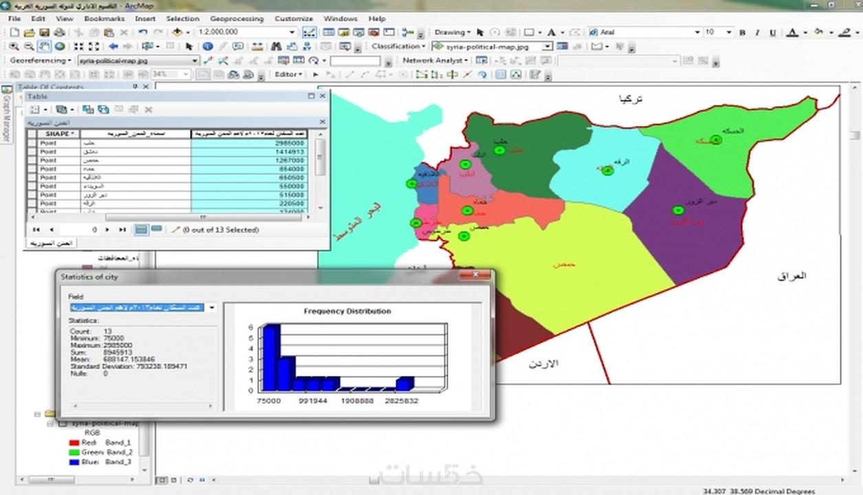 تحميل برنامج نظم المعلومات الجغرافية gis