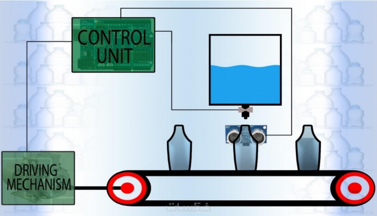 مقدمة لهندسة التحكم وشرح مبسط لمتحكم الـ PID باللغة العربية - خمسات