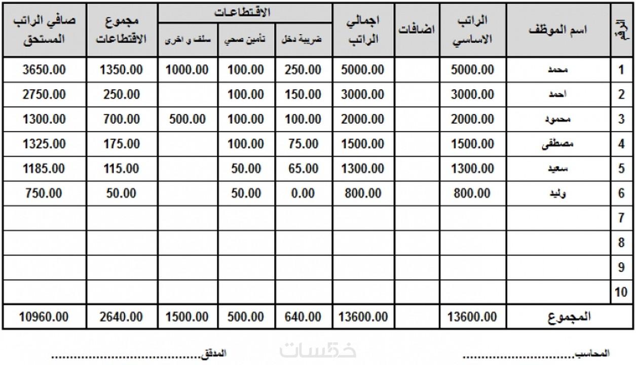 محاسبة مالية باللغة الانجليزية pdf