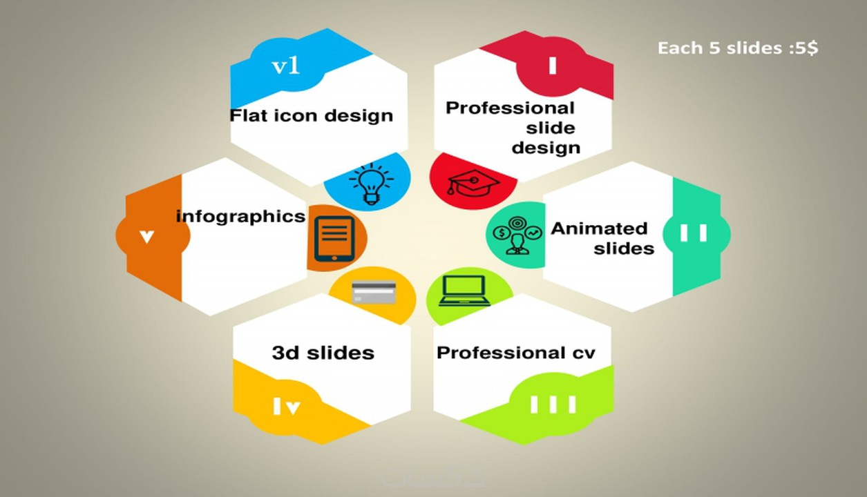 تصميم عروض powerpoint إحترافيه و إضافه تأثيرات جذابة - خمسات